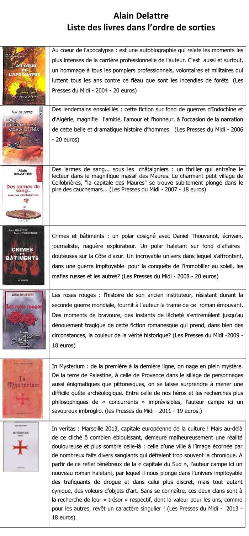 liste-livres-Alain-Delattre
